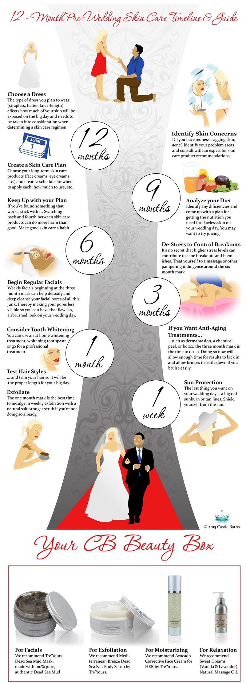 Best Wedding Skin Care Regimen & Guide for June Brides
